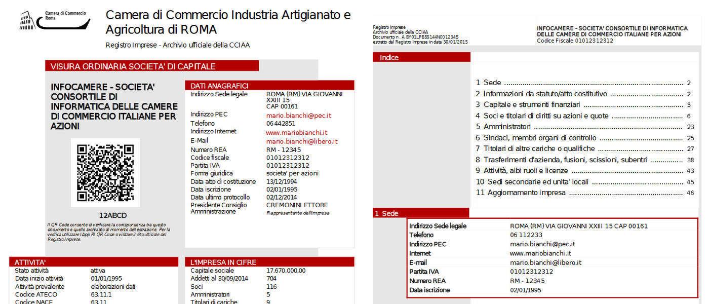 Visura Camerale Spazio All Identificativo Unico Europeo Euid Team Service Informa